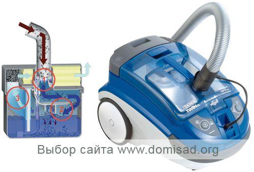 Пылесос с аквафильтром Томас