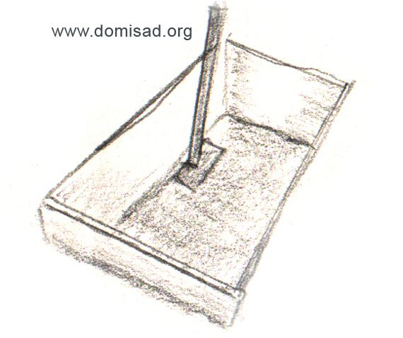 Как сделать кладку из кирпича своими руками