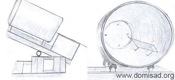 Каркас бетономешалки