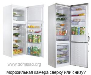 Холодильники с морозильной камерой