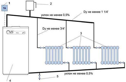Схема котла 1