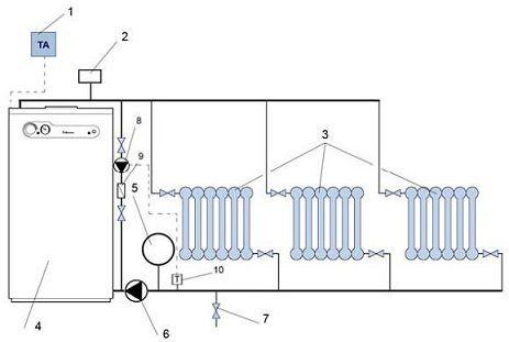 Схема подпитки котла - Схемы