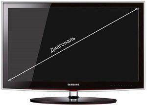 Диагональ домашнего телевизора